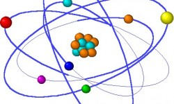Definición de Química orgánica