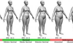 Definición de Índice de masa corporal