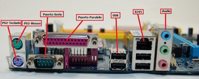 Definici 243 N De Puerto Serial 187 Concepto En Definici 243 N Abc