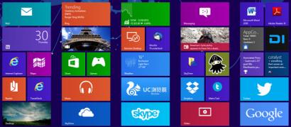El menú de inicio de windows 8 esta hecho para dispositivos táctiles, Hay que saber configurarlo para que sea eficiente con un ratón