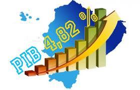 PIB (Producto Interno Bruto)