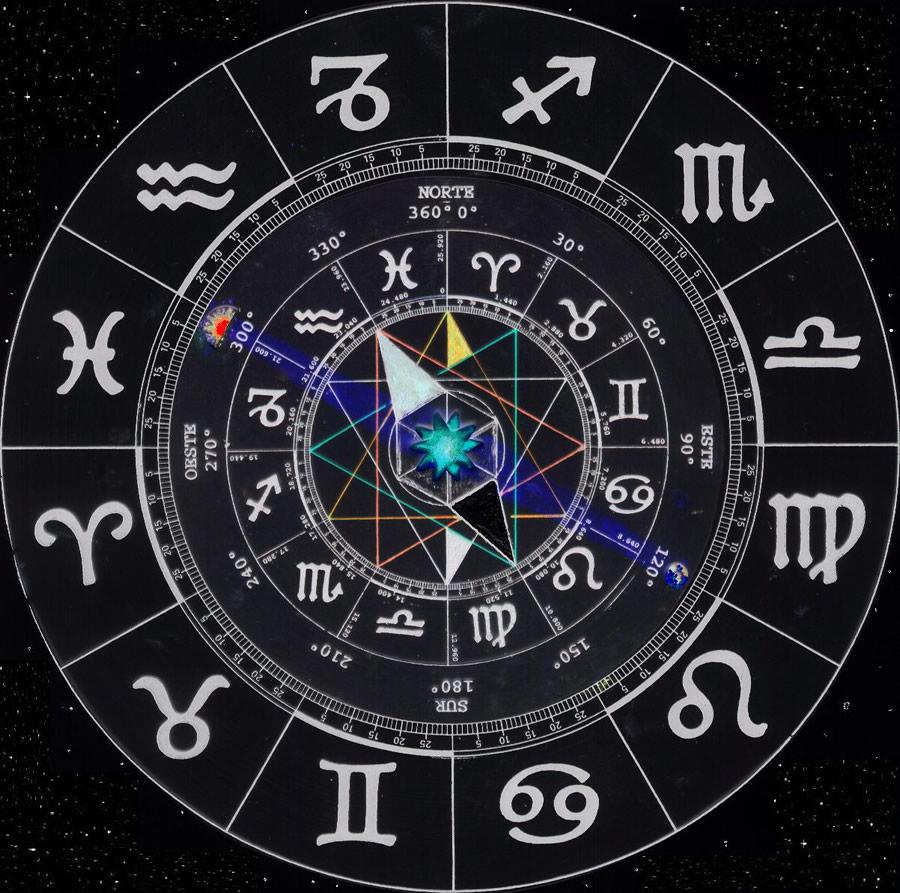 Resultado de imagen para que es el zodiaco