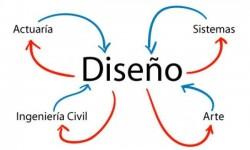 Definición de Interdisciplinario