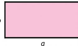 Definición de Rectángulo