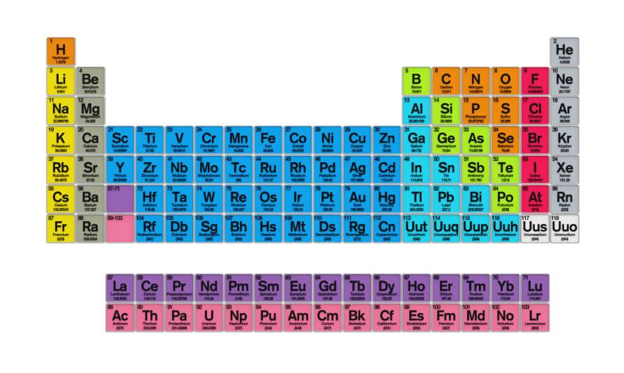 Definicin de nomenclatura qumica concepto en definicin abc nomenclatura quimica 2 urtaz Choice Image