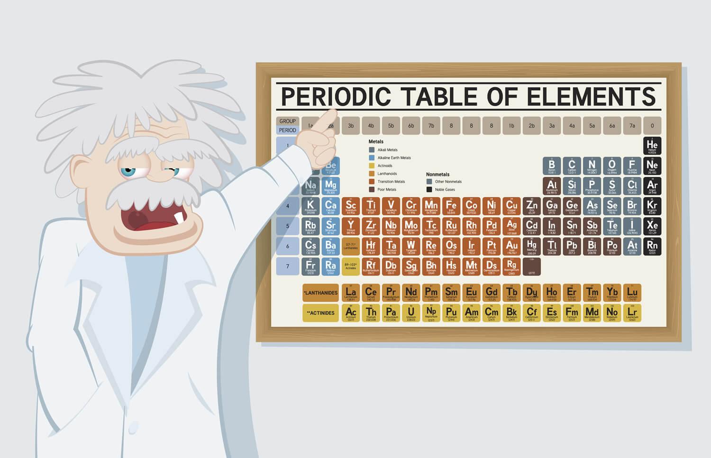 Definicin de nomenclatura qumica concepto en definicin abc nomenclatura quimica urtaz Gallery