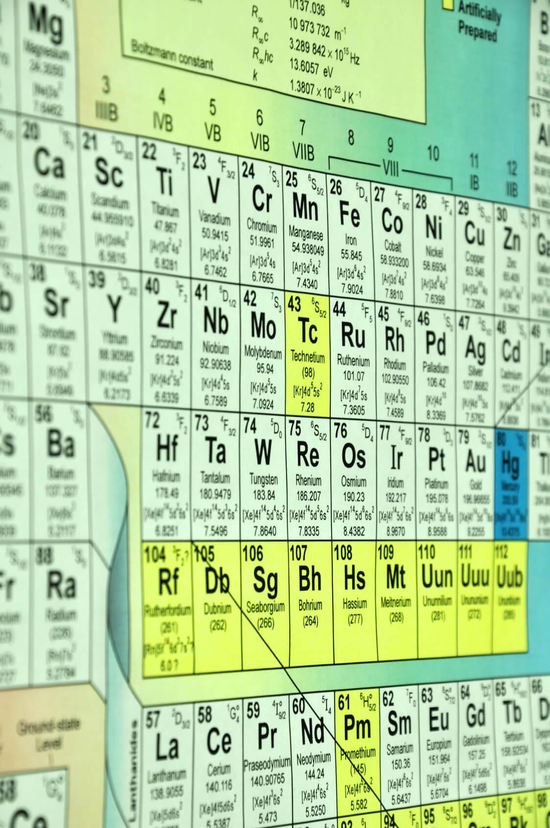 Definicin de nmero atmico concepto en definicin abc desde el punto de vista de la materia todo lo que existe se puede expresar con el lenguaje de la qumica para comprender la diversidad de elementos de la urtaz Gallery