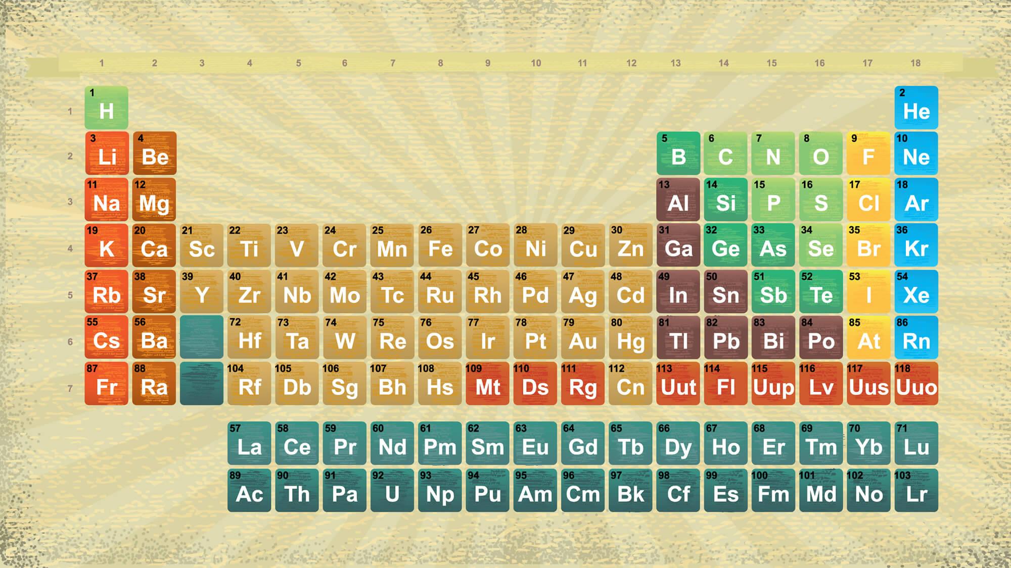 Tabla Periodica Metales Related Keywords - Tabla Periodica Metales ...
