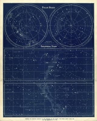 Planisferio-Celeste