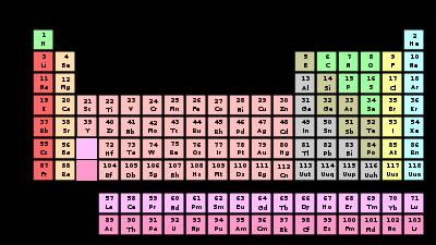 La tabla periodica posteriormente chancourtois y newlands descubrieron la ley de las octavas que permiti mejorar no slo la distribucin de los elementos en la tabla urtaz Images